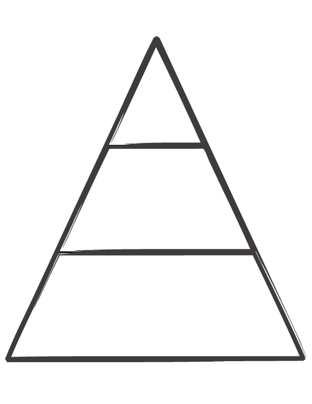 blank food pyramid - photo #16