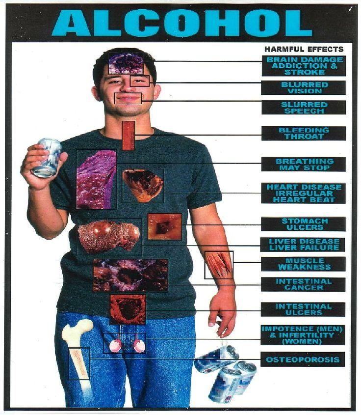alcohol addiction liver