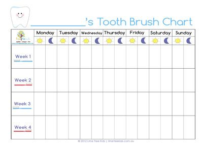 cleaning charts