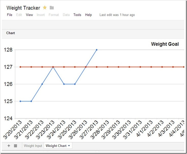 tracking internet activity on iphone