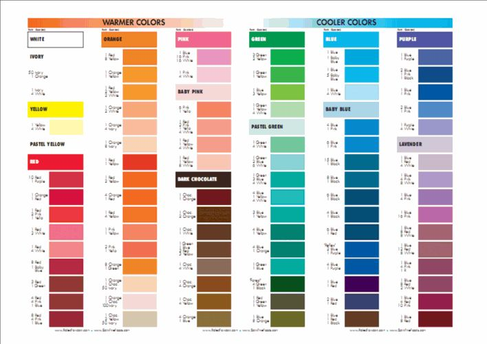 fondant color mixing chart