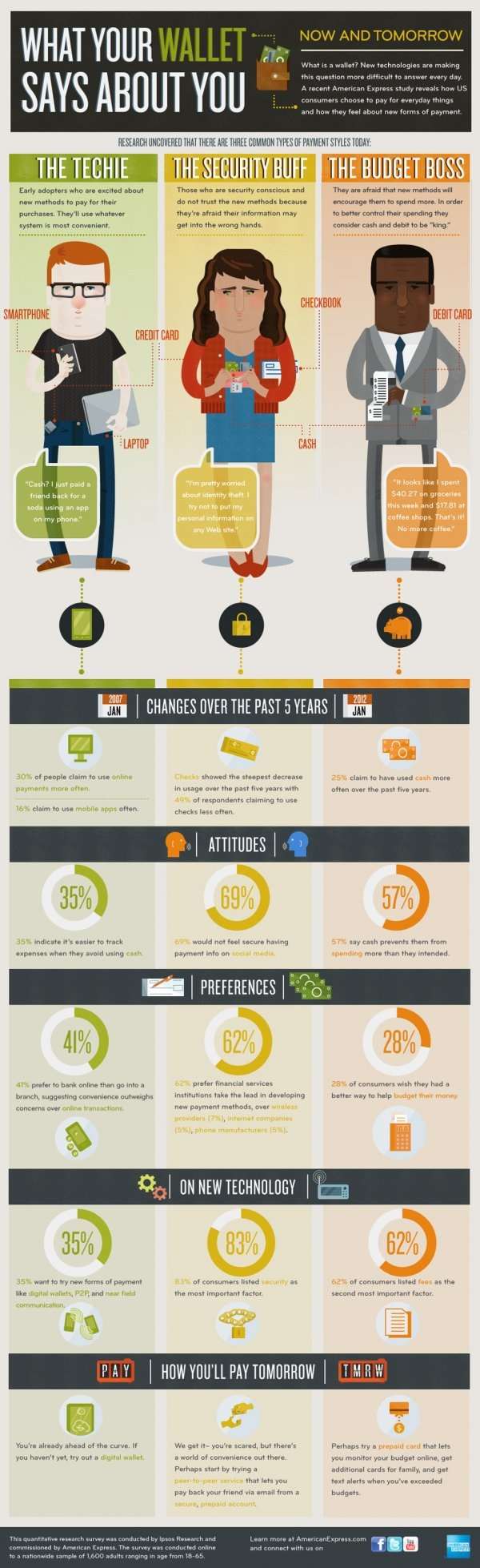 What Does Your Wallet Say About You? (Image: http://www.businessinsider.com/what-does-your-wallet-say-about-you-2012-4)