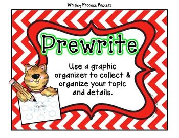 what is a prewrite of an essay