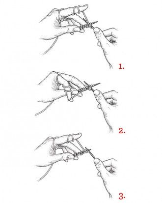 How To Do The Knit Stitch Step By Step For Beginners : How to Purl KNOThing but KNITs Pinterest