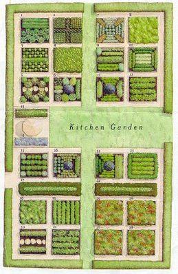 Kitchen Garden Potagers Vegetable Cutting Gardens Pinterest