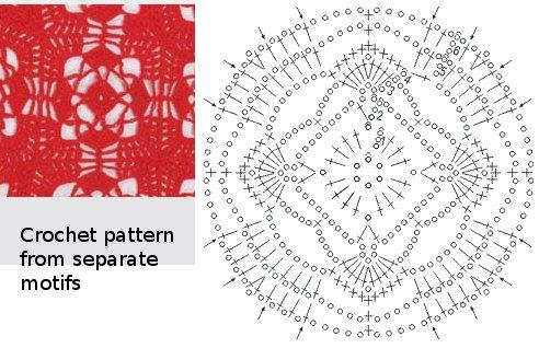 Sea Shell Applique Crochet Pattern - Craftsy: Learn It