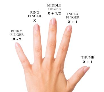 Woman Ring Finger Vs Middle