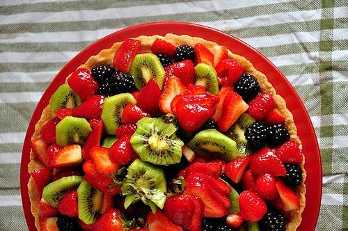 Almond Fruit Tart   The Candid Appetite   Desserts/Snacks   Pinterest