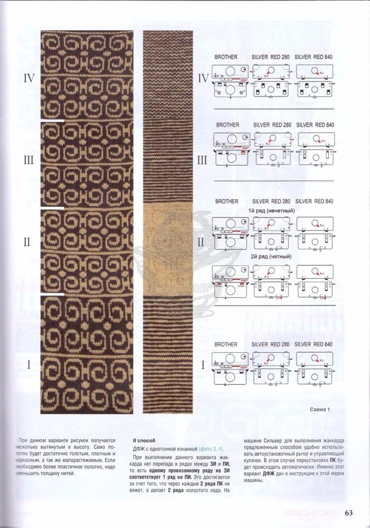 Машинное вязание советы мары 1
