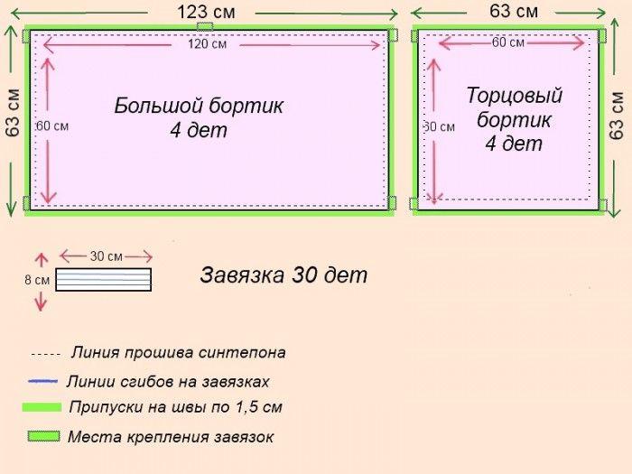 Размеры детского постельного белья в кроватку для новорожденных сшить самим 55