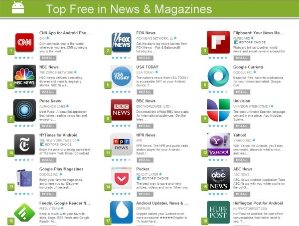 store apps collection topselling free