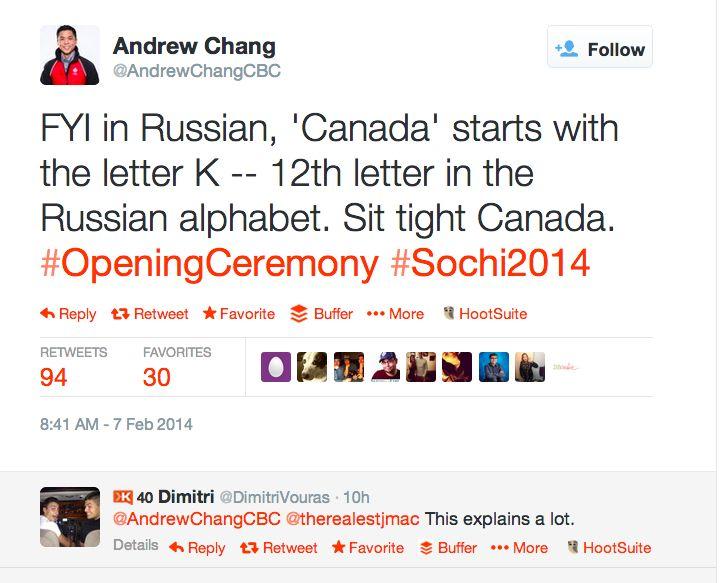 Sochi2014 Surprizes