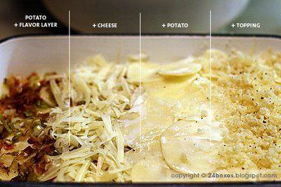 Bacon, Leek & Potato Gratin | Food | Pinterest