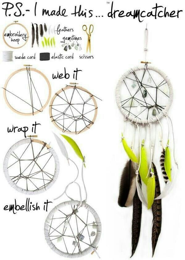 How to make your own dream catcher crafty ideas for How to create a dreamcatcher