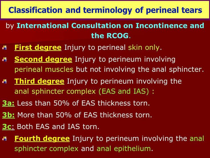 Perineal tears grading Note Anal epithelium\/Anal mucosa is - patient note