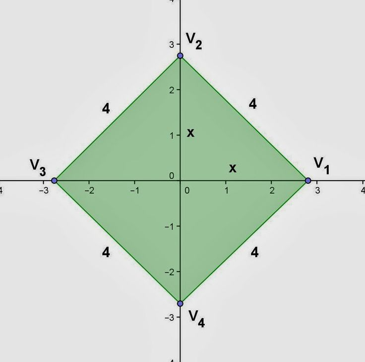 essay on use of geometry in daily life What is the importance of quadrilaterals what is it's use in day-to-day life follow 4 answers 4 what are the uses of geometry in our daily life answer questions what is the patreon system in webnovel calculus question.