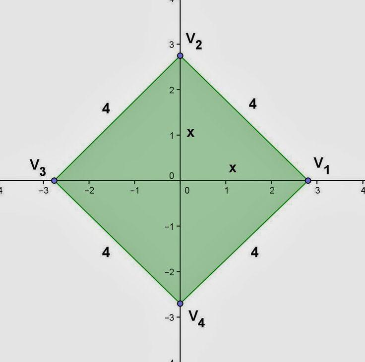 geometry everyday life essay