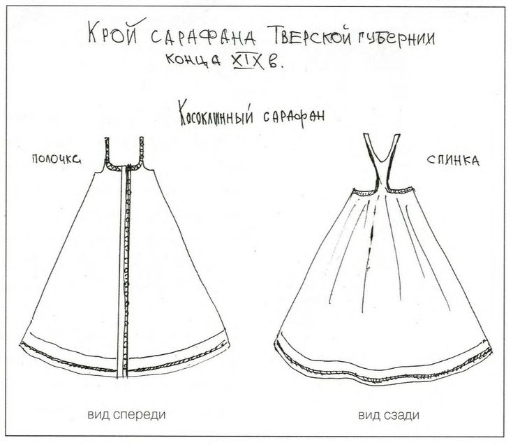 Русский сарафан для девочки сшить своими руками выкройки 82