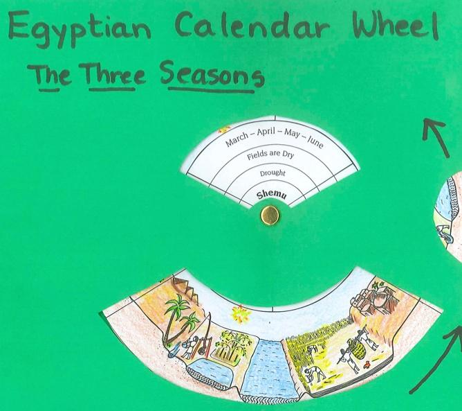 Egyptian Calendar Wheel | Narrative Ecopsychology | Pinterest