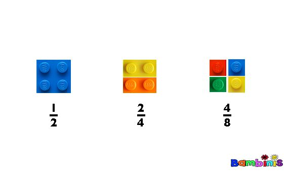fractions with legos | Bambinis.net Arts and Crafts | Pinterest