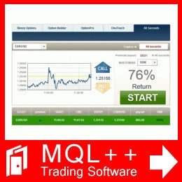 forex inurl resource system trading
