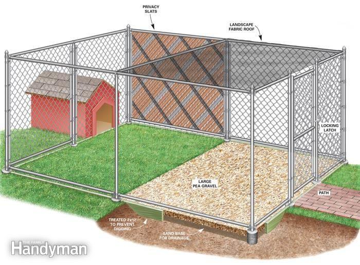 outdoor dog kennel idea dog kennel pinterest