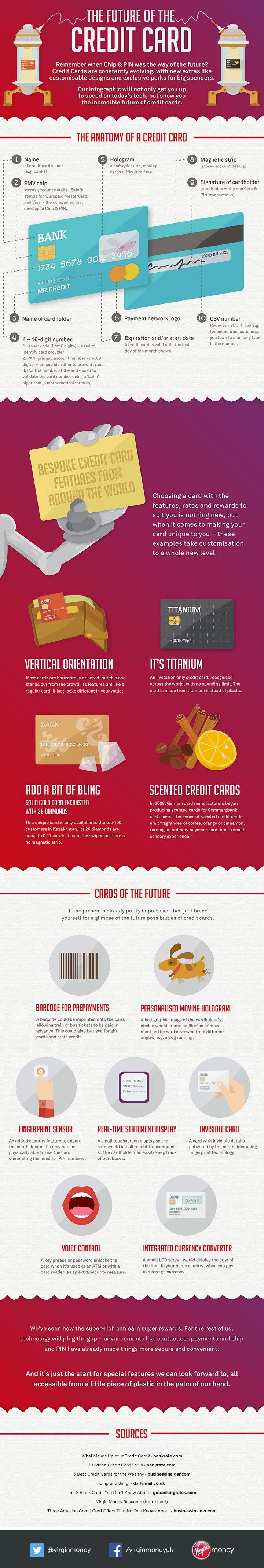 credit cards virgin