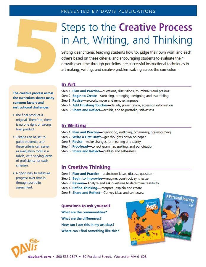 art of creative writing