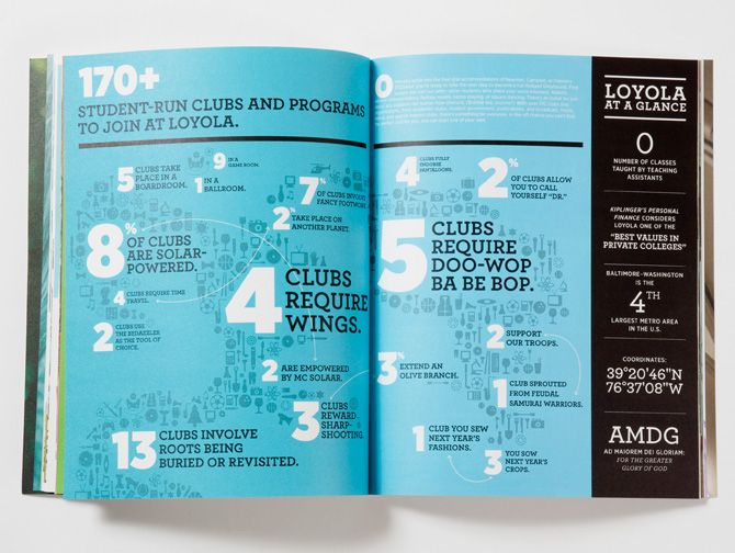 MagSpreads - Magazine Design and Editorial Inspiration: Kelly Dorsey - Colour