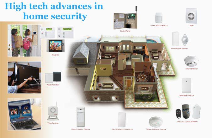 High Tech Advances In Home Security Emerg Prep Home