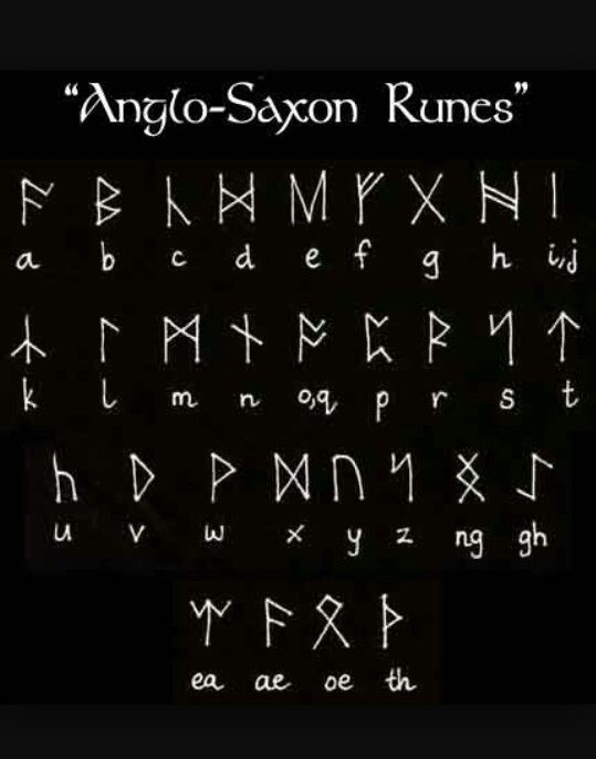 Similiar Anglo Saxon Runes Meanings Keywords