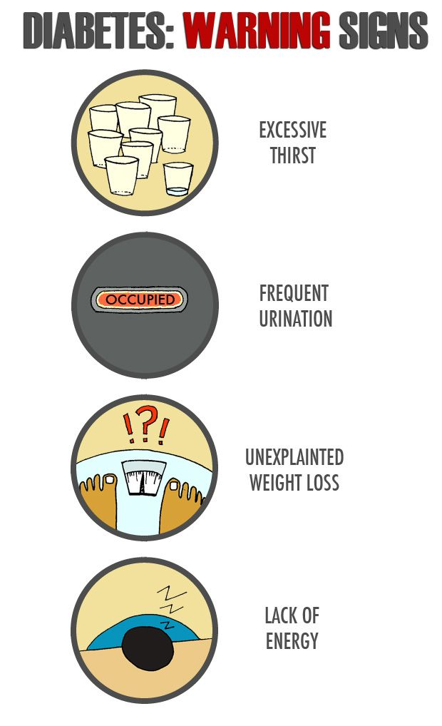 diabetes excessive urination Excessive thirst and increased urination are classic diabetes symptoms when you have diabetes or are pre-diabetic, excess sugar (glucose) builds up in your blood.