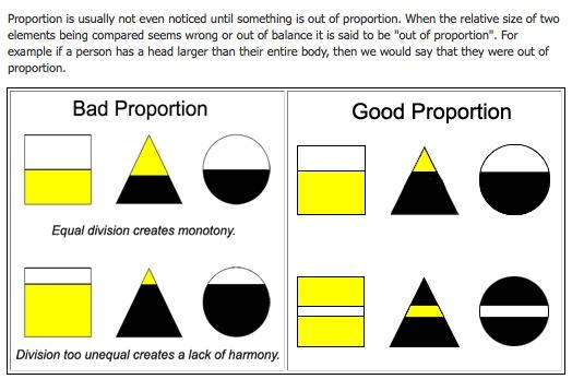 Character Design Principles : Proportion principles of design art ed elements