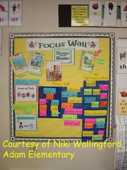 HM 1st Grade Focus Wall Walls Pinterest