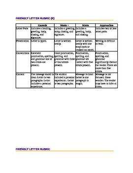 iRubric: 2nd Grade Friendly Letter Writing Rubric