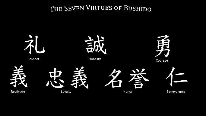 essays on virtues