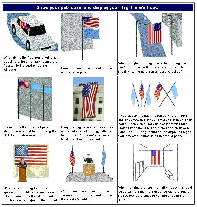 correct way to display us flag