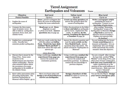 differentiated assignments