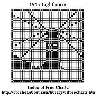 FREE CROCHET LIGHTHOUSE PATTERNS | Crochet and Knitting