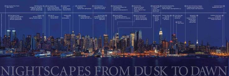 New York Manhattan Skyline Buildings Labeled