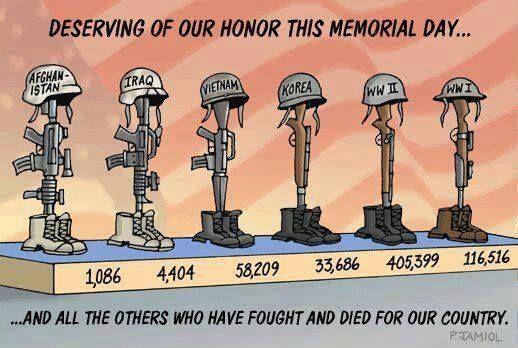 memorial day on a calendar