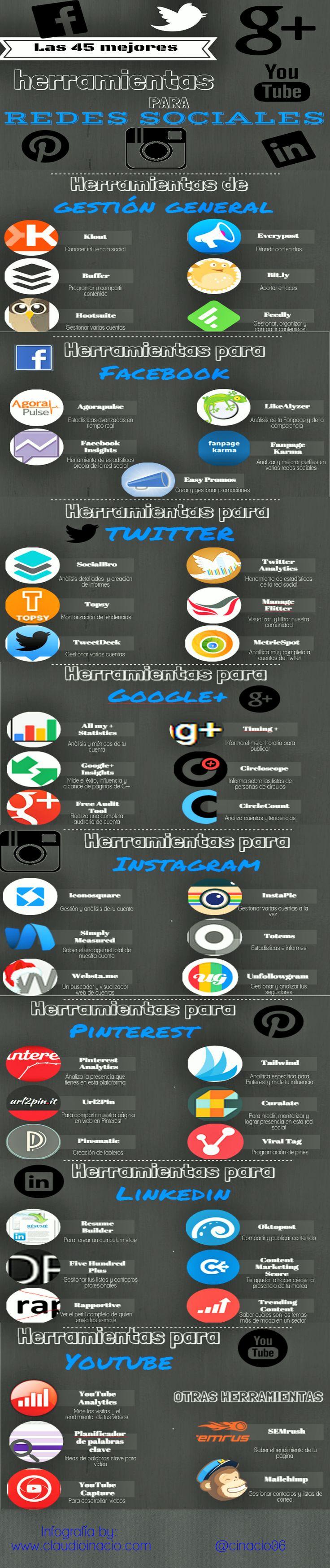 45 Aplicaciones para el social media en una sola infografía