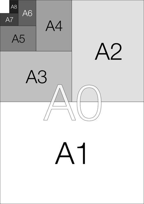 Paper Sizes A1 A2 A3 A4 A5 A6 A B Series   Tattoo Design Bild