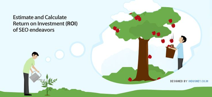 How to calculate ROI from SEO