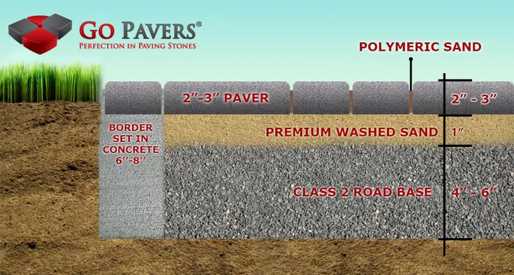 Laying Pavers for a Backyard Patio | HGTV