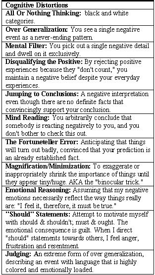 Printables Cognitive Distortion Worksheet cognitive distortion worksheet abitlikethis fridays handout distortions summary from rectherapyideas