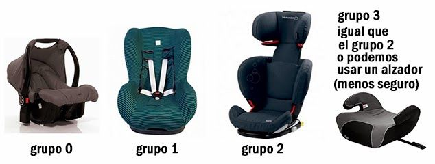 Sillas de coche ni os bb kids pinterest for Silla para auto 8 anos