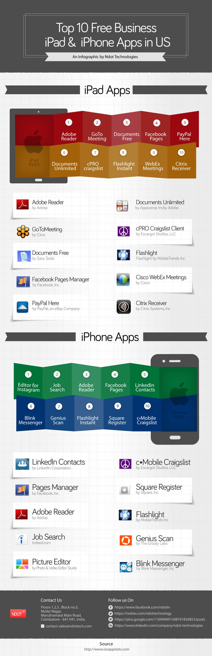 apps ios top united states business iphone