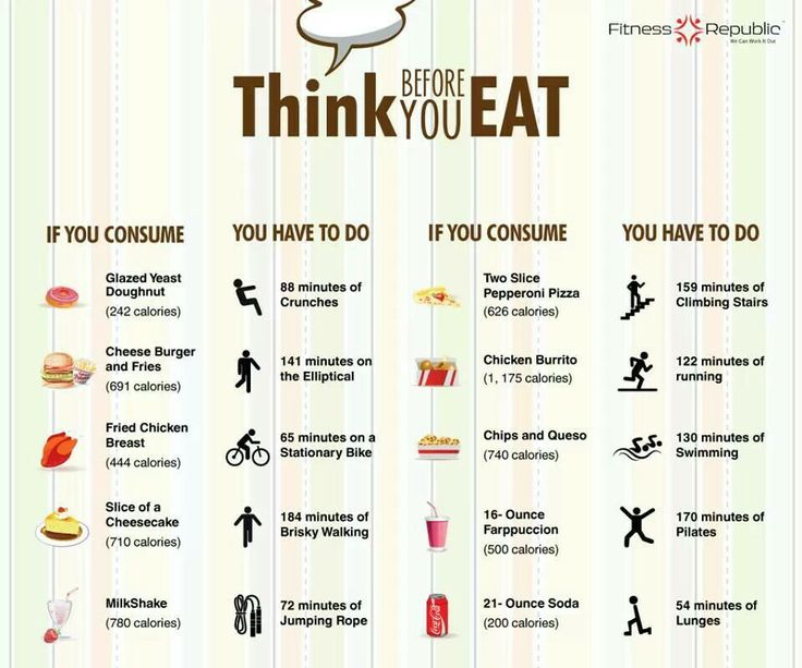 think before you eat fast food Slow down, you eat too fast  they take in too many calories before they realize they've eaten enough  are they closer than you think weight loss surgery.