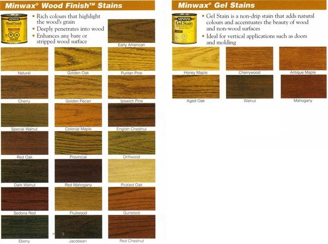 Minwax Stain Colors For The Home Pinterest